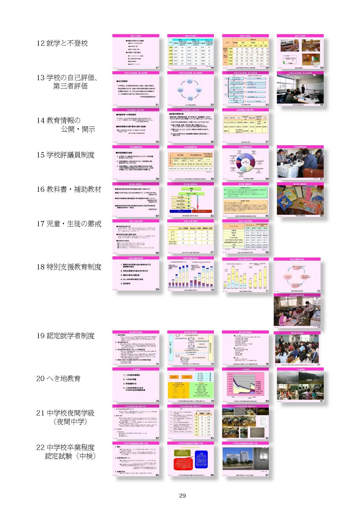 日本の教育制度と教育実践-研修のためのヴィジュアル教材-
