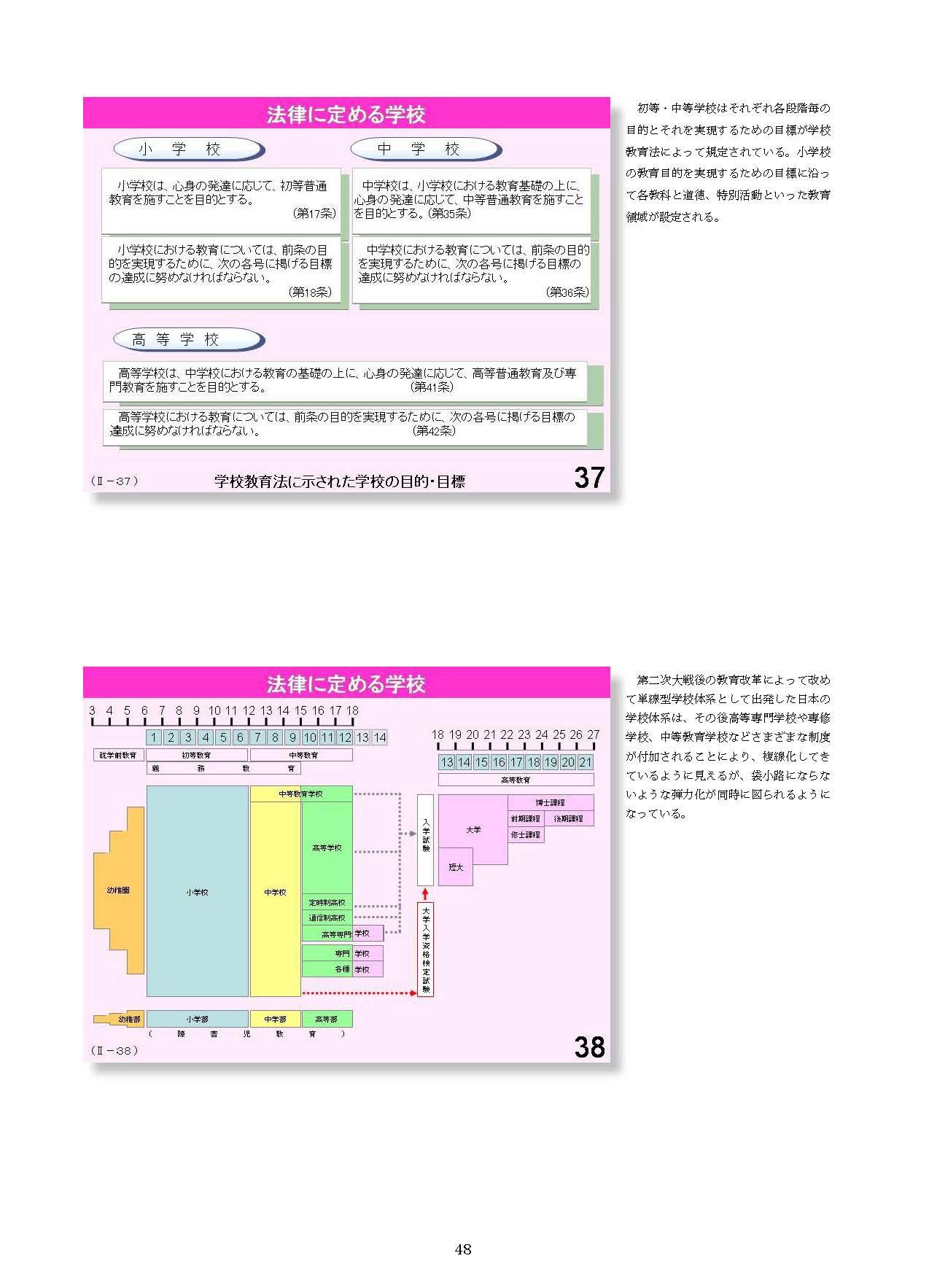 日本の教育制度と教育実践-研修...