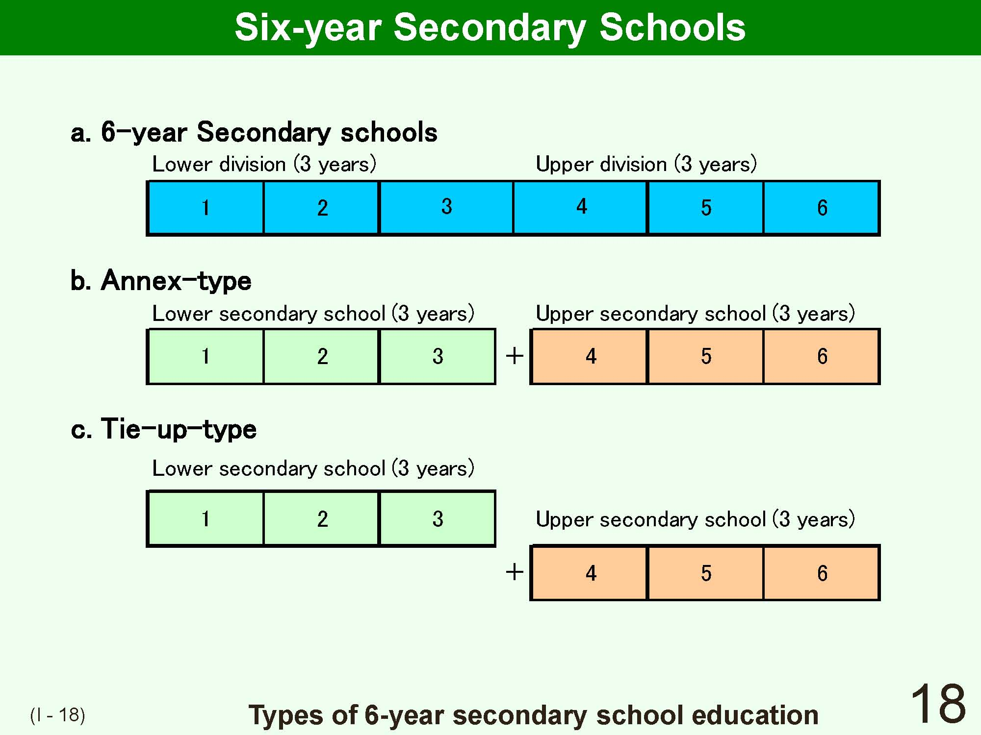 18 i outline of japanese school system