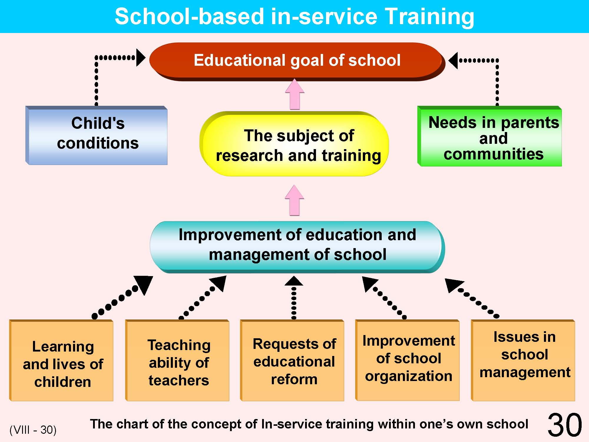 importance of inservice training for teachers pdf